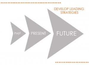Develop Leading Strategies