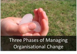 Change, organisational change, managing organisational change