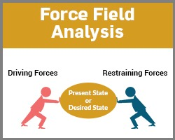 Force Field Analysis: The Ultimate How-to Guide