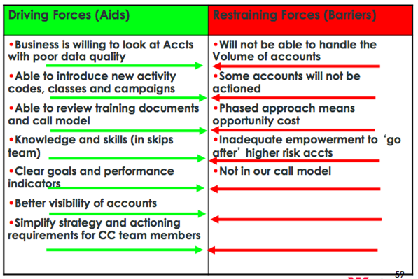 example of alternative courses of action in case study